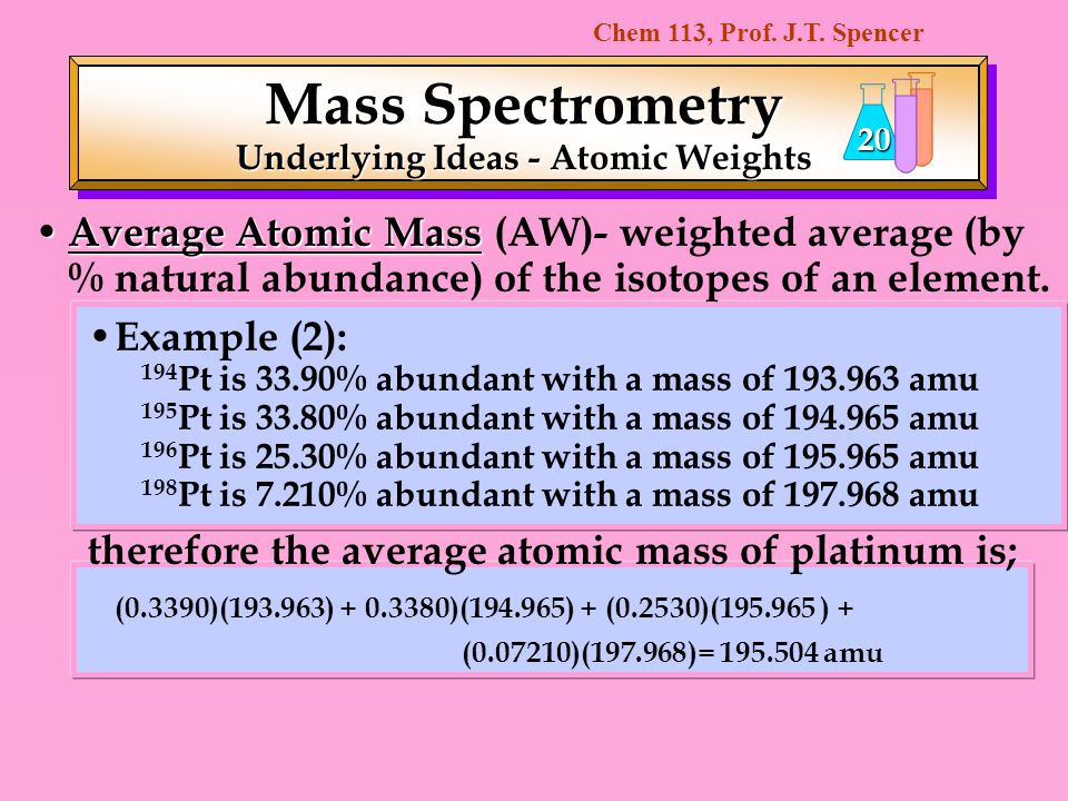 Chem 113, Prof. J.T. Spencer 20 Average Atomic Mass Average Atomic Mass (AW)- weighted average (by % natural abundance) of the isotopes of an element.