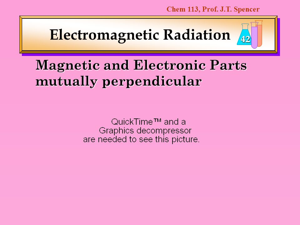 Chem 113, Prof. J.T. Spencer 42 Electromagnetic Radiation Magnetic and Electronic Parts mutually perpendicular