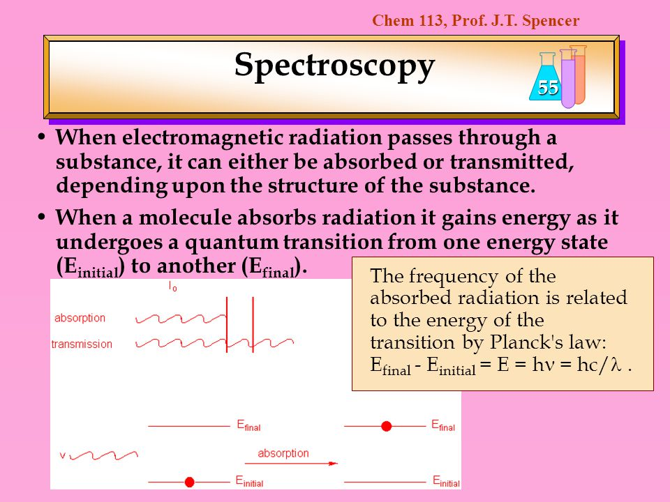 Chem 113, Prof. J.T. Spencer 55 Spectroscopy When electromagnetic radiation passes through a substance, it can either be absorbed or transmitted, depe