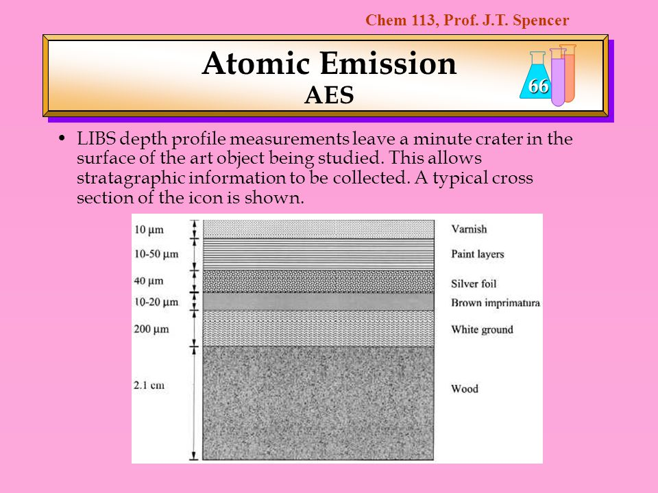 Chem 113, Prof. J.T. Spencer 66 Atomic Emission AES LIBS depth profile measurements leave a minute crater in the surface of the art object being studi