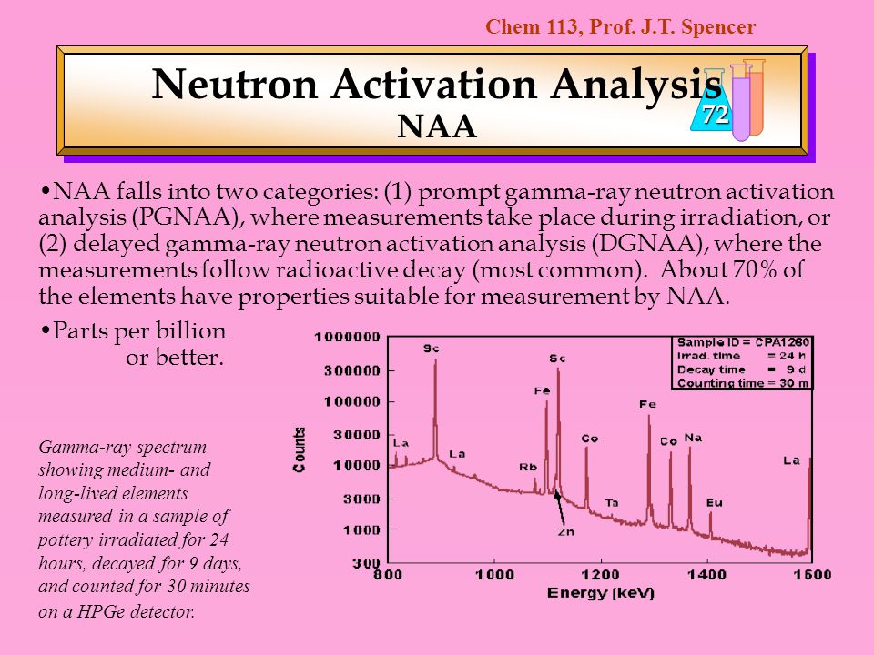 Chem 113, Prof. J.T. Spencer 72 Neutron Activation Analysis NAA NAA falls into two categories: (1) prompt gamma-ray neutron activation analysis (PGNAA