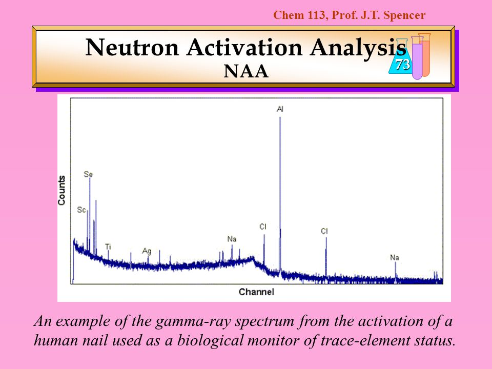 Chem 113, Prof. J.T. Spencer 73 Neutron Activation Analysis NAA An example of the gamma-ray spectrum from the activation of a human nail used as a bio