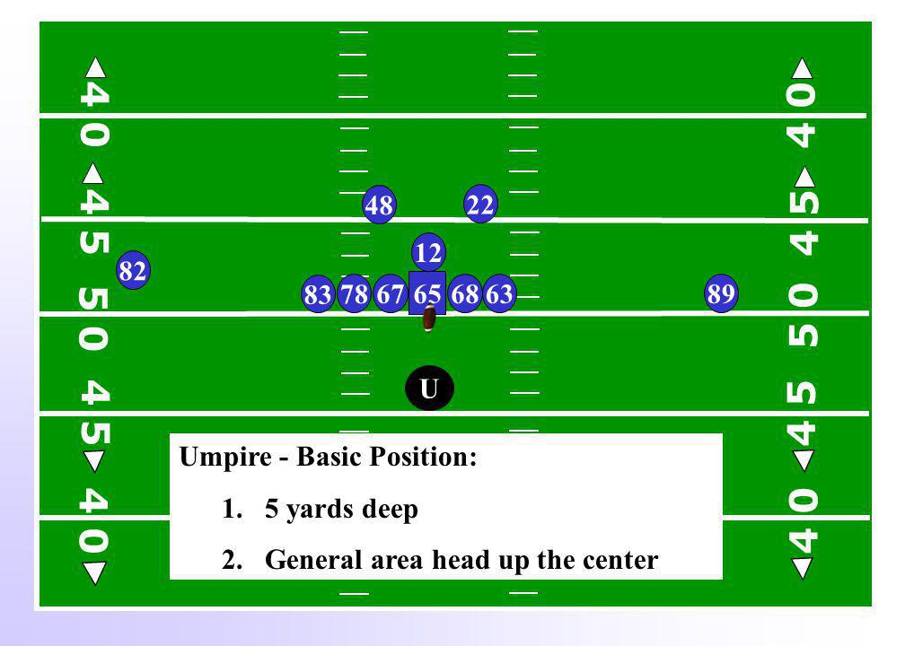 U Umpire - Basic Position: 1.5 yards deep 2.General area head up the center
