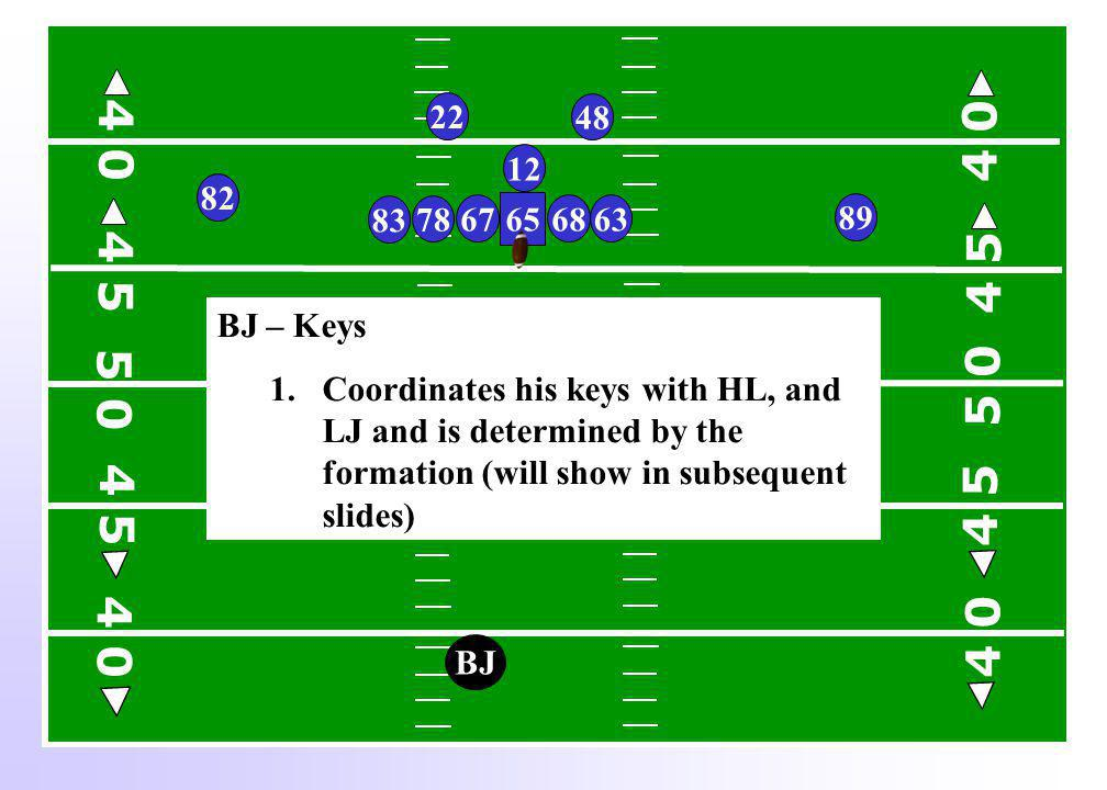 BJ BJ – Keys 1.Coordinates his keys with HL, and LJ and is determined by the formation (will show in subsequent slides)