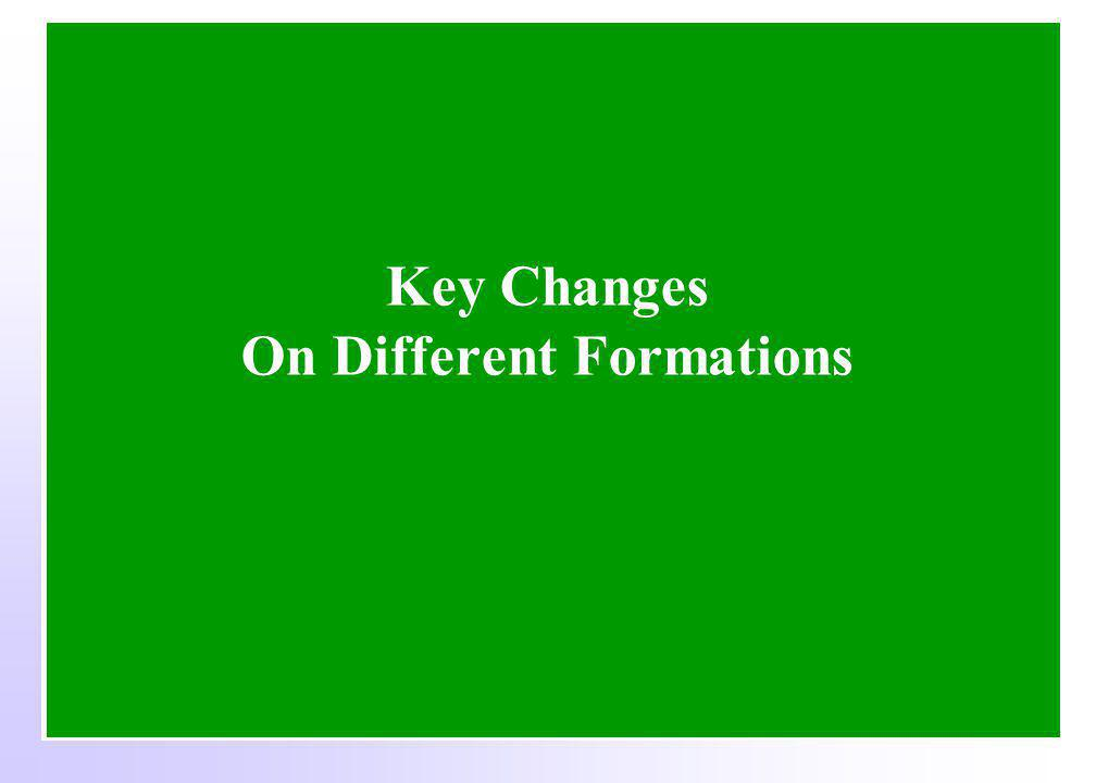 Key Changes On Different Formations