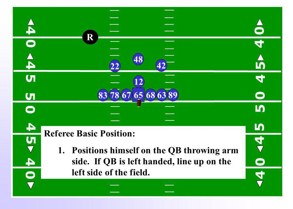 R Referee Basic Position: 1.Positions himself on the QB throwing arm side.