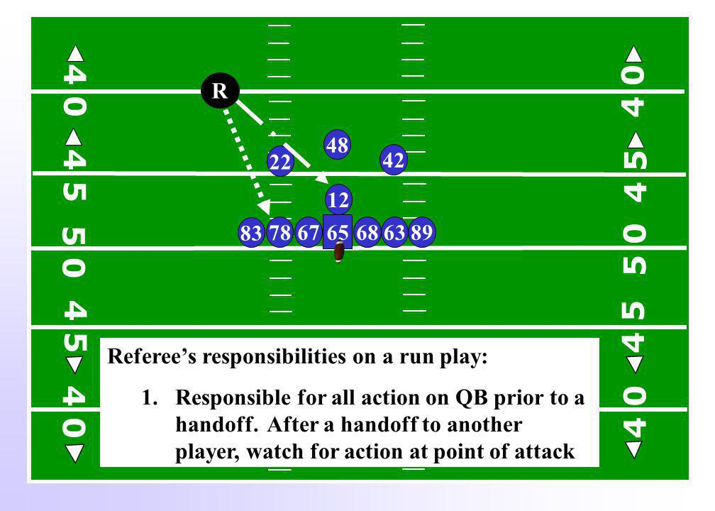 R Referees responsibilities on a run play: 1.Responsible for all action on QB prior to a handoff.