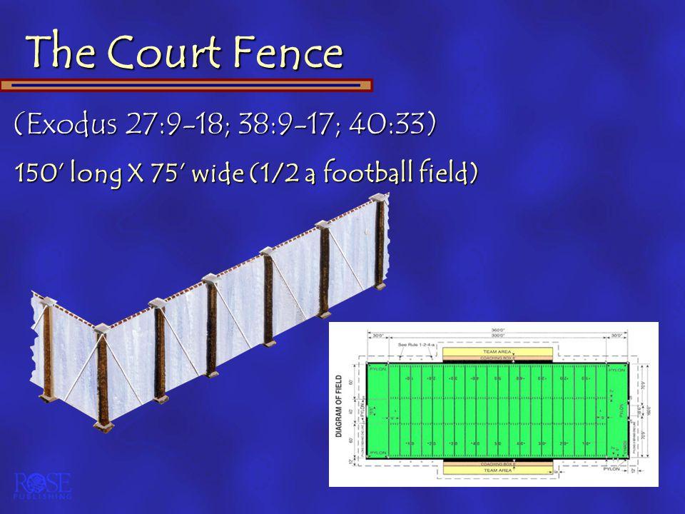 (Exodus 27:9-18; 38:9-17; 40:33) 150 long X 75 wide (1/2 a football field)