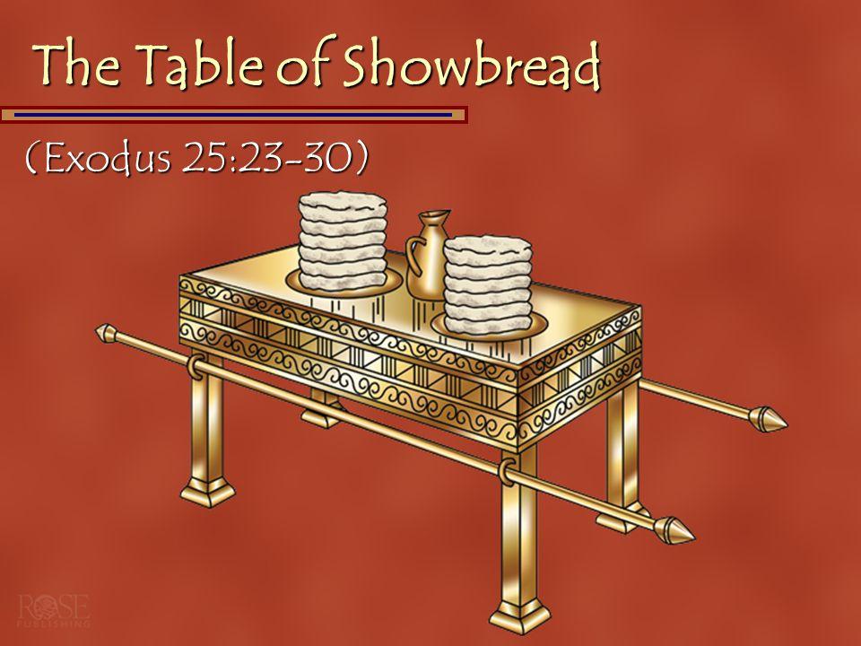(Exodus 25:23-30)