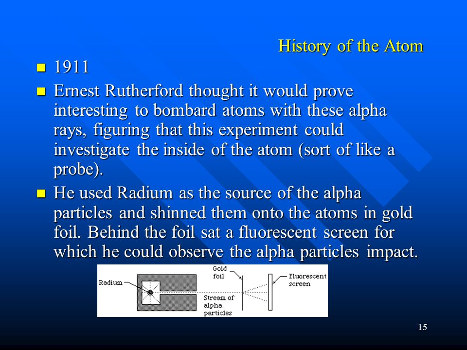 15 1911 1911 Ernest Rutherford thought it would prove interesting to bombard atoms with these alpha rays, figuring that this experiment could investigate the inside of the atom (sort of like a probe).