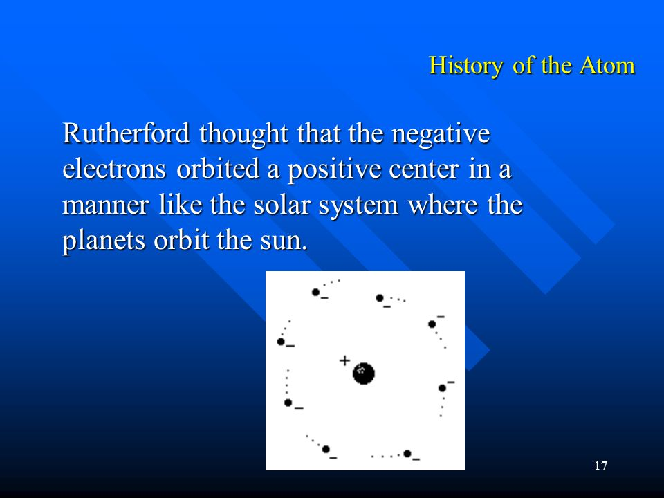 17 Rutherford thought that the negative electrons orbited a positive center in a manner like the solar system where the planets orbit the sun. History
