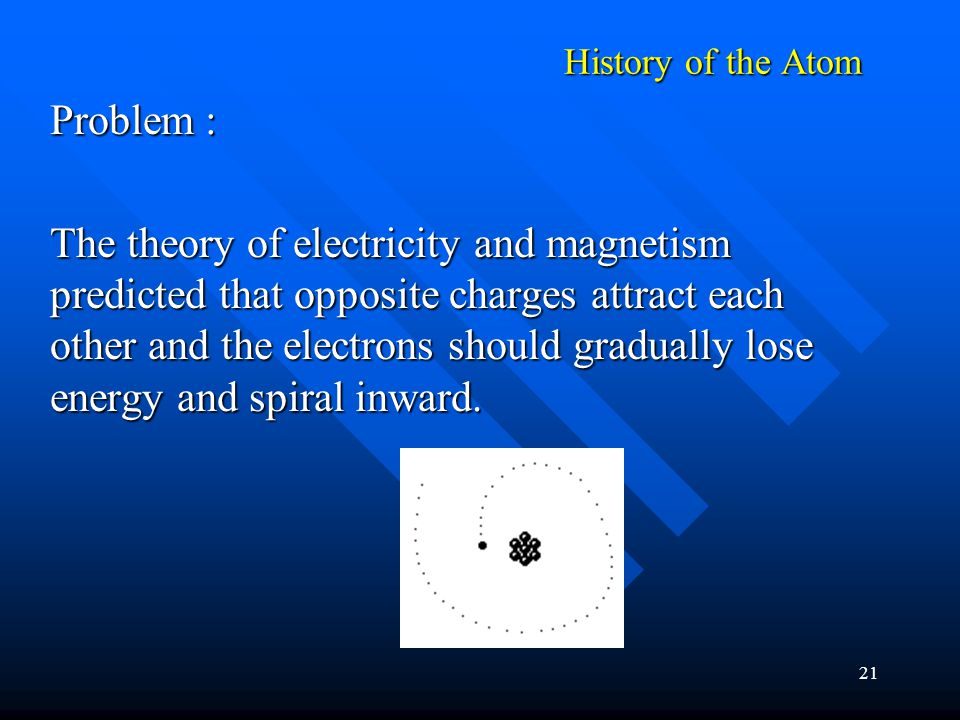 21 Problem : The theory of electricity and magnetism predicted that opposite charges attract each other and the electrons should gradually lose energy