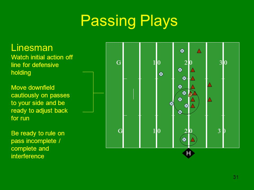 31 Passing Plays G H Linesman Watch initial action off line for defensive holding Move downfield cautiously on passes to your side and be ready to adjust back for run Be ready to rule on pass incomplete / complete and interference