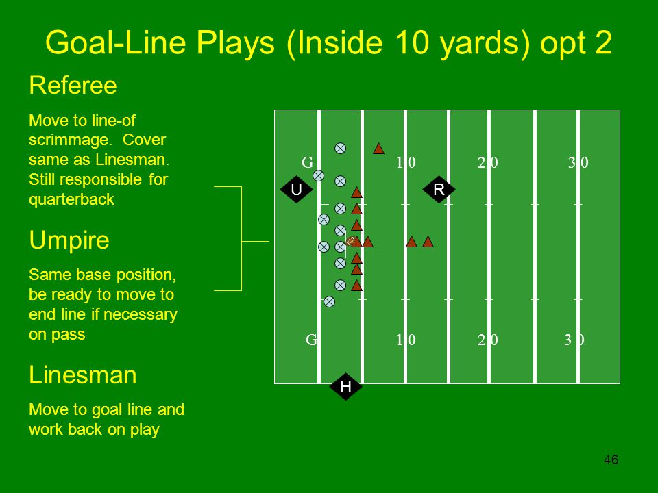 46 Goal-Line Plays (Inside 10 yards) opt 2 G R Referee Move to line-of scrimmage.