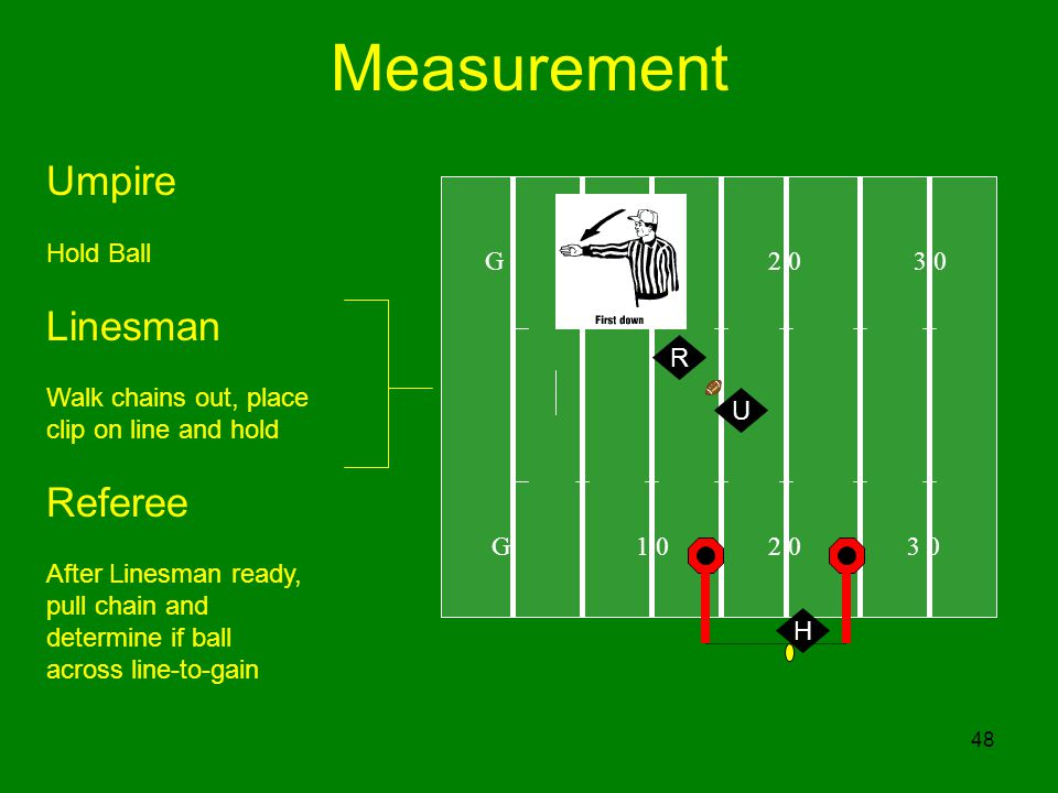 48 Measurement G U Umpire Hold Ball Linesman Walk chains out, place clip on line and hold Referee After Linesman ready, pull chain and determine if ball across line-to-gain H R