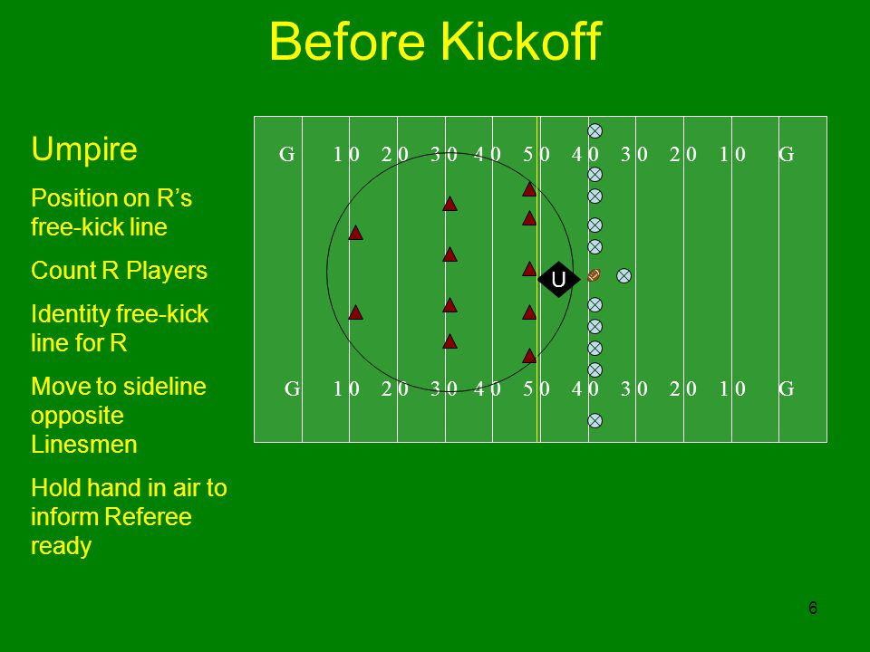 27 Running Play G 1 0 2 0 3 0 H Linesman Action away from you Move onto field slightly Observe action behind play Be ready to help with forward progress spot or goal line