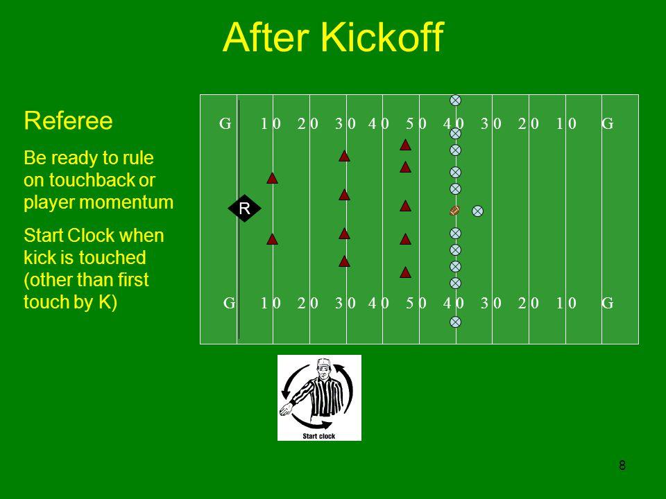 49 3 Person Football Mechanics Presentation Prepared for the IHSA by: –Tim Kiefer Edited by: –Octavio Herrera