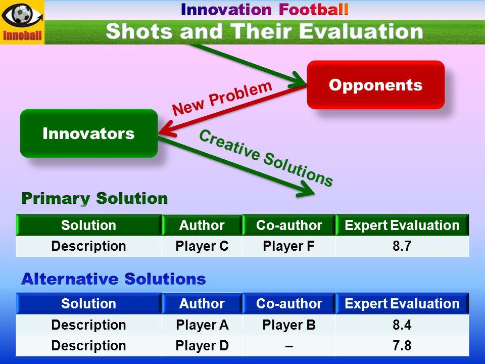 Innovators SolutionAuthorCo-authorExpert Evaluation DescriptionPlayer CPlayer F8.7 SolutionAuthorCo-authorExpert Evaluation DescriptionPlayer APlayer B8.4 DescriptionPlayer D–7.8