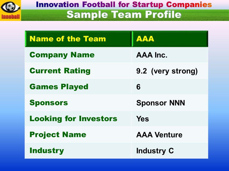 Name of the TeamAAA Company Name AAA Inc.