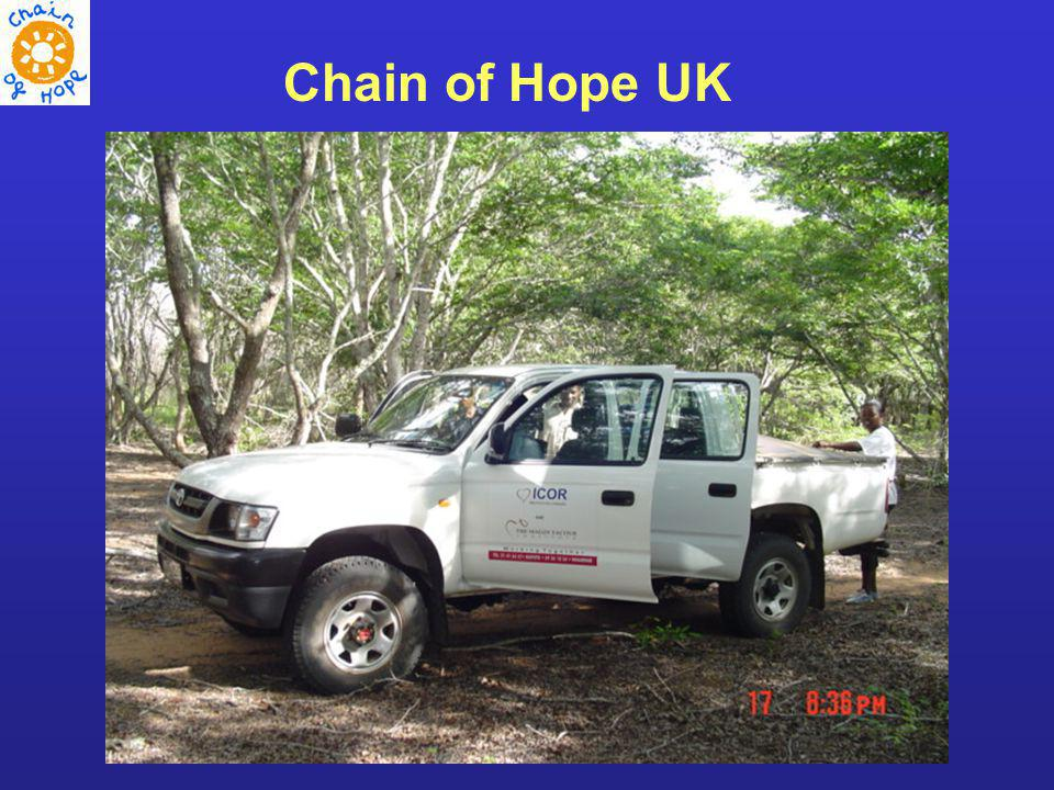 Chain of Hope UK