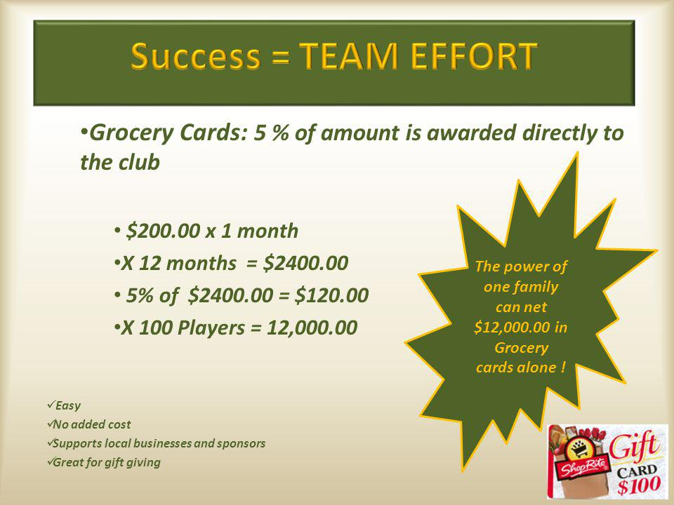 Grocery Cards: 5 % of amount is awarded directly to the club $200.00 x 1 month X 12 months = $2400.00 5% of $2400.00 = $120.00 X 100 Players = 12,000.