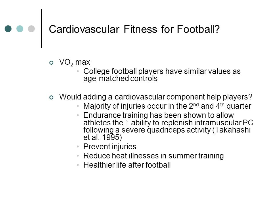 Cardiovascular Fitness for Football.