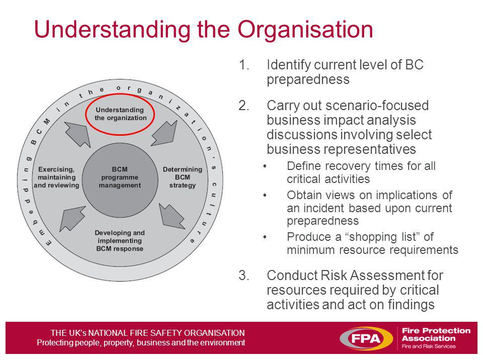 THE UKs NATIONAL FIRE SAFETY ORGANISATION Protecting people, property, business and the environment 1.Identify current level of BC preparedness 2.Carr