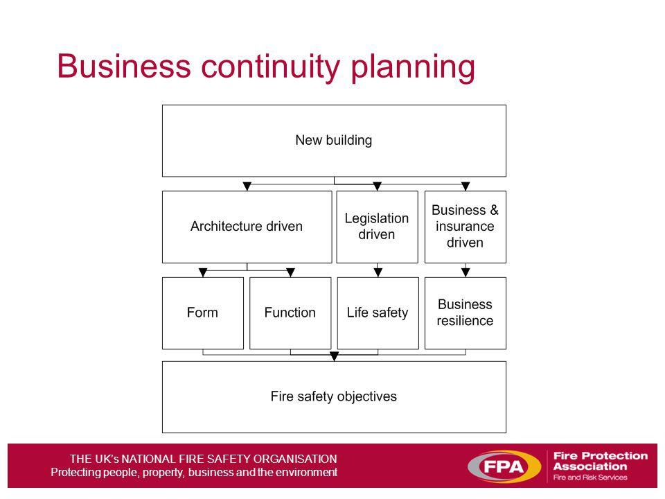 THE UKs NATIONAL FIRE SAFETY ORGANISATION Protecting people, property, business and the environment Business continuity planning