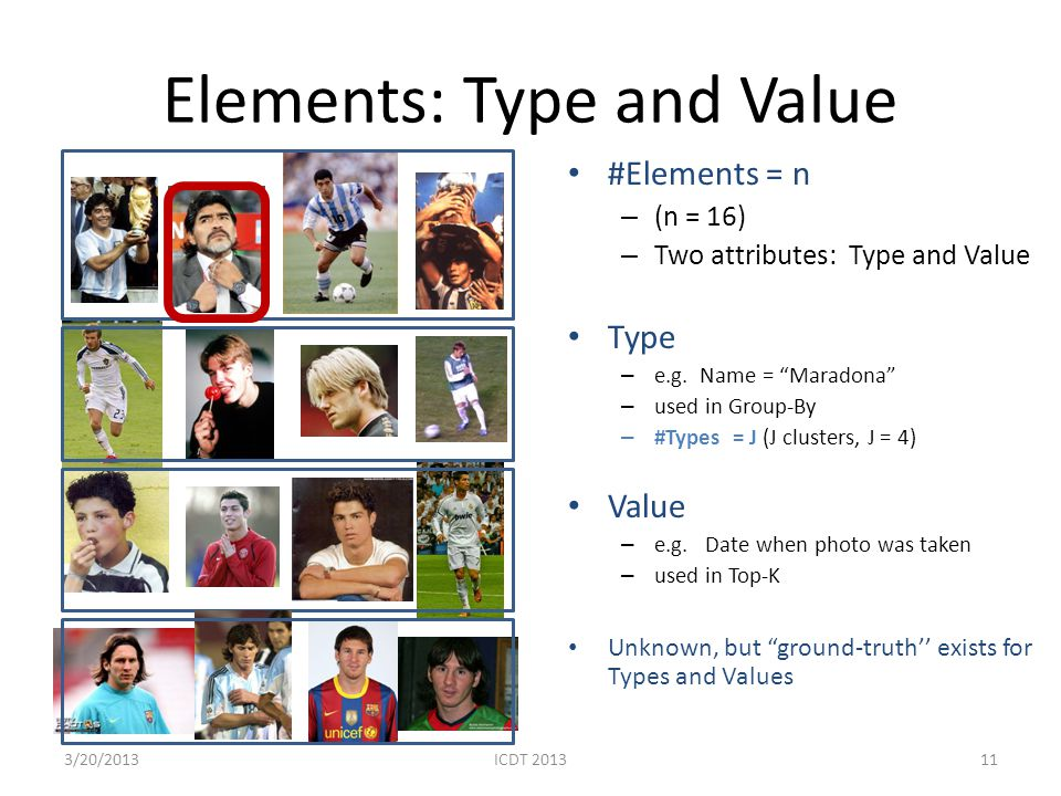 Elements: Type and Value #Elements = n – (n = 16) – Two attributes: Type and Value Type – e.g. Name = Maradona – used in Group-By – #Types = J (J clus