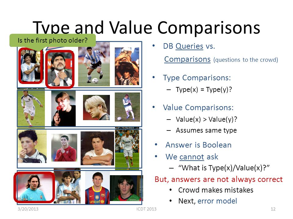 Type and Value Comparisons DB Queries vs. Comparisons (questions to the crowd) Type Comparisons: – Type(x) = Type(y)? Value Comparisons: – Value(x) >