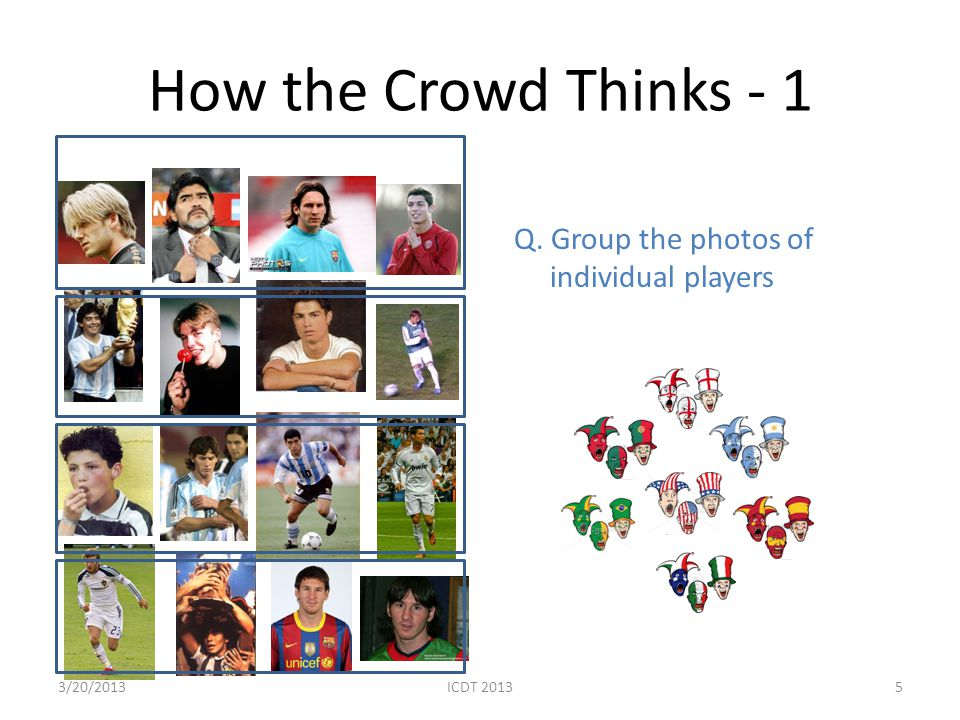 How the Crowd Thinks - 1 Q. Group the photos of individual players 53/20/2013ICDT 2013