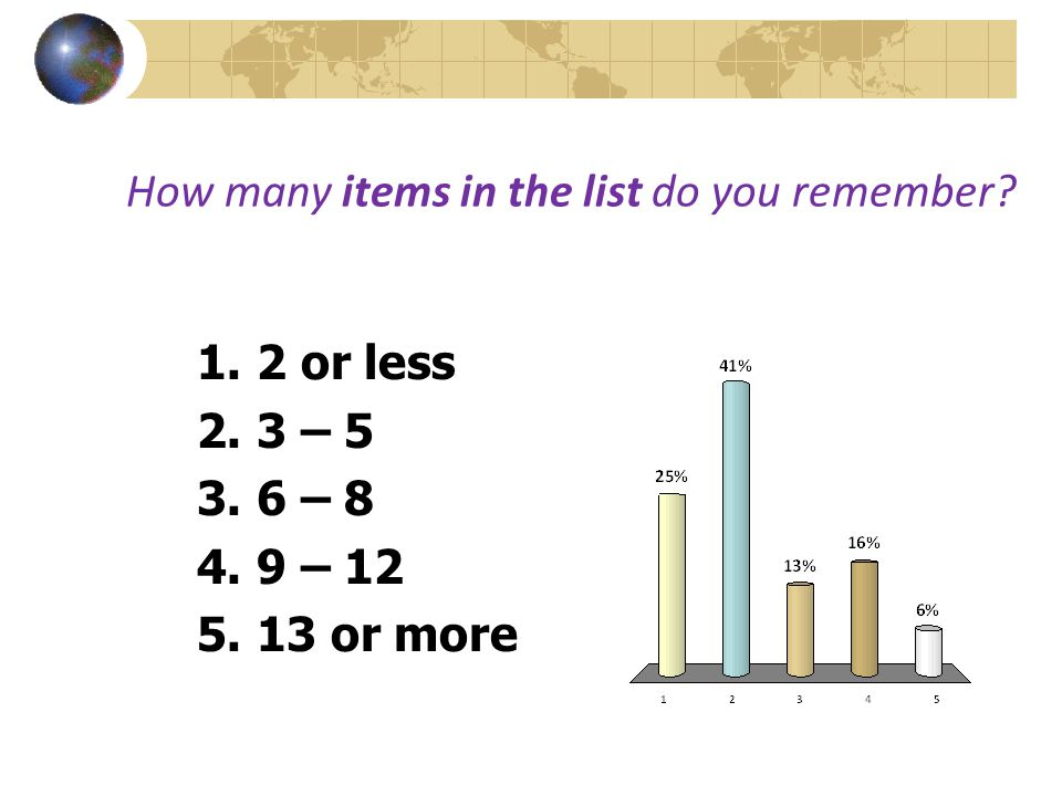 How many items in the list do you remember? 1.2 or less 2.3 – 5 3.6 – 8 4.9 – 12 5.13 or more