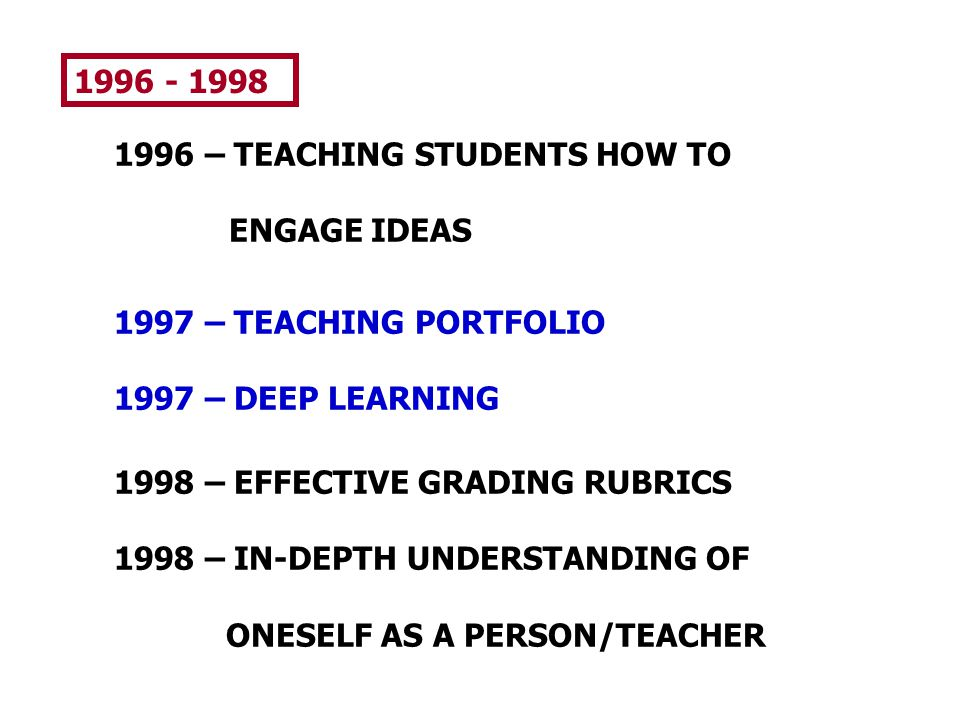 1996 – TEACHING STUDENTS HOW TO ENGAGE IDEAS 1997 – TEACHING PORTFOLIO 1997 – DEEP LEARNING 1998 – EFFECTIVE GRADING RUBRICS 1998 – IN-DEPTH UNDERSTAN