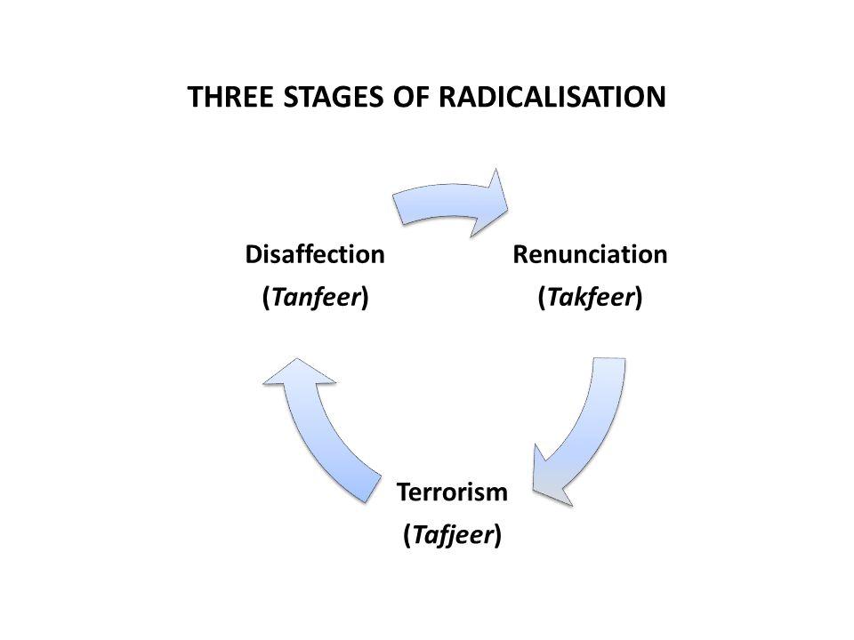 THREE STAGES OF RADICALISATION Renunciation (Takfeer) Terrorism (Tafjeer) Disaffection (Tanfeer)