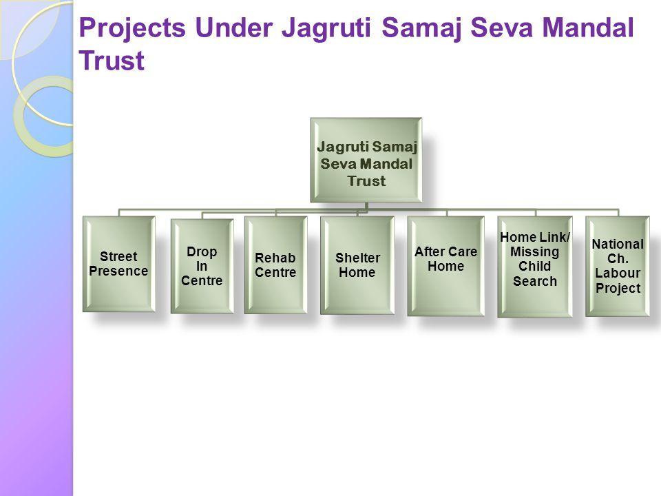 Projects Under Jagruti Samaj Seva Mandal Trust Jagruti Samaj Seva Mandal Trust Street Presence Drop In Centre Rehab Centre Shelter Home After Care Hom