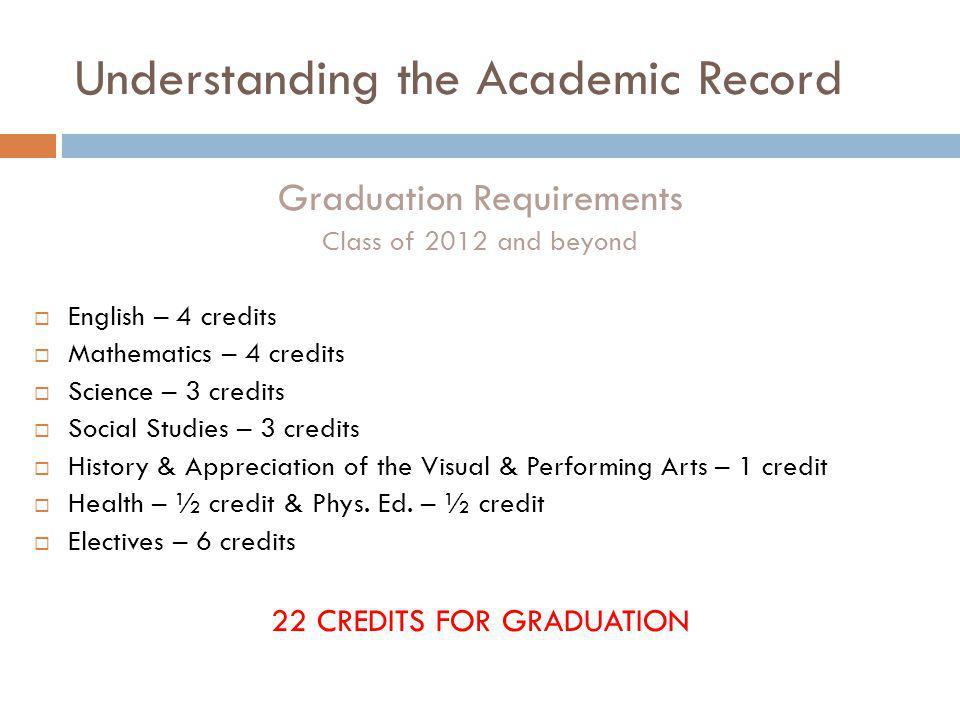 Understanding the Academic Record Class Status Freshman Sophomore = 5 credits Sophomore Junior = 10 credits Junior Senior = 16 credits Senior Graduation = 22 credits