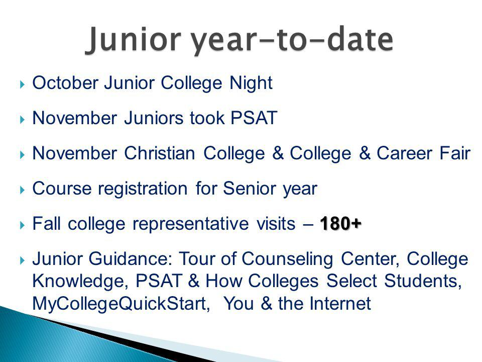Junior year-to-date October Junior College Night November Juniors took PSAT November Christian College & College & Career Fair Course registration for Senior year 180+ Fall college representative visits – 180+ Junior Guidance: Tour of Counseling Center, College Knowledge, PSAT & How Colleges Select Students, MyCollegeQuickStart, You & the Internet