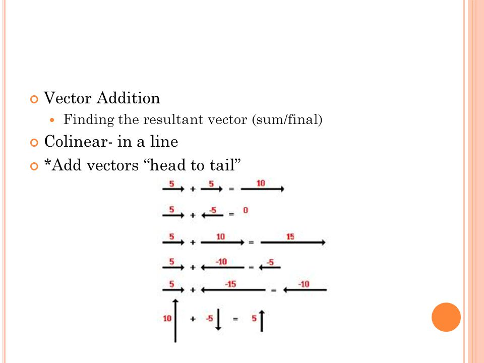 Vector Addition Finding the resultant vector (sum/final) Colinear- in a line *Add vectors head to tail