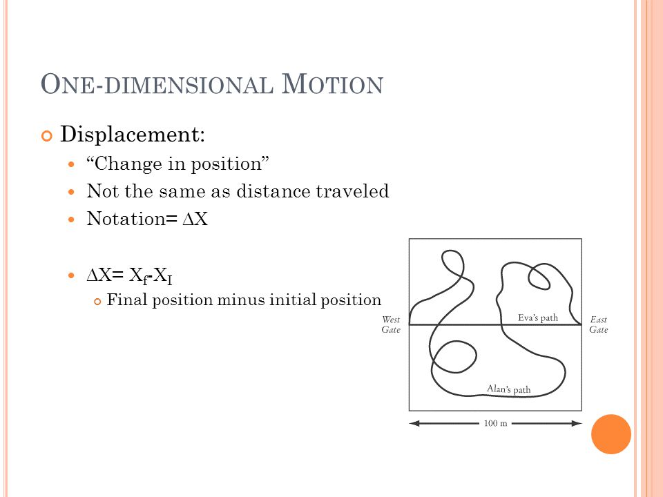 O NE - DIMENSIONAL M OTION Displacement: Change in position Not the same as distance traveled Notation= = f - I Final position minus initial position