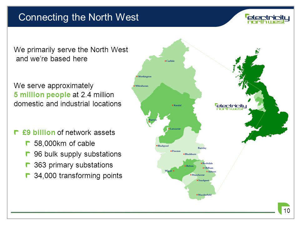 Connecting the North West We primarily serve the North West, and were based here We serve approximately 5 million people at 2.4 million domestic and i
