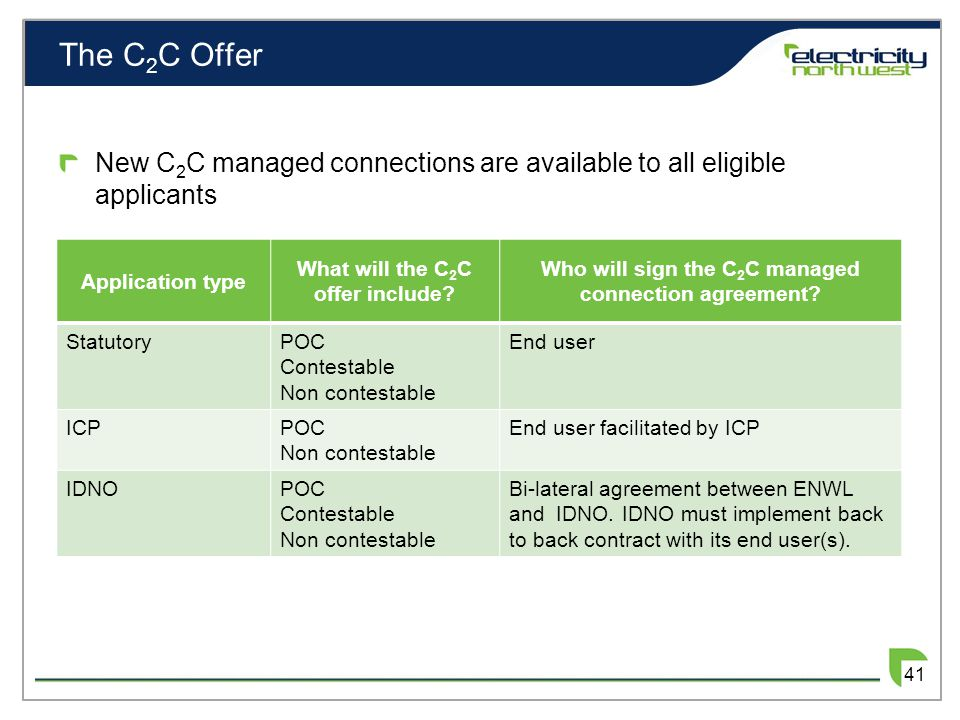 The C 2 C Offer New C 2 C managed connections are available to all eligible applicants Application type What will the C 2 C offer include? Who will si