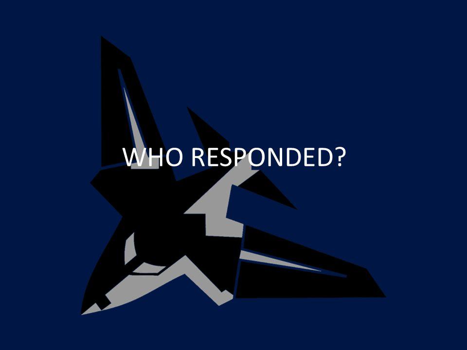 Spread of responses…