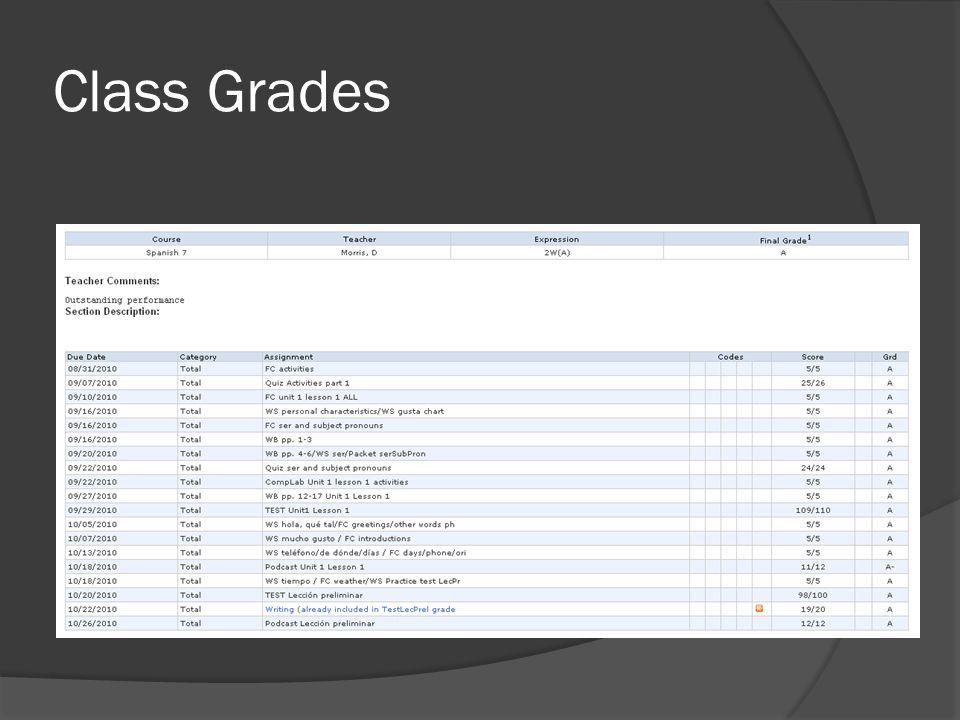 Class Grades