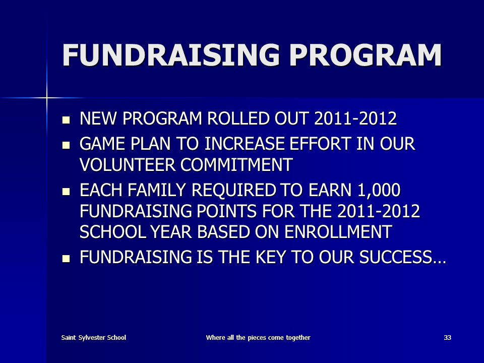 FUNDRAISING PROGRAM NEW PROGRAM ROLLED OUT NEW PROGRAM ROLLED OUT GAME PLAN TO INCREASE EFFORT IN OUR VOLUNTEER COMMITMENT GAME PLAN TO INCREASE EFFORT IN OUR VOLUNTEER COMMITMENT EACH FAMILY REQUIRED TO EARN 1,000 FUNDRAISING POINTS FOR THE SCHOOL YEAR BASED ON ENROLLMENT EACH FAMILY REQUIRED TO EARN 1,000 FUNDRAISING POINTS FOR THE SCHOOL YEAR BASED ON ENROLLMENT FUNDRAISING IS THE KEY TO OUR SUCCESS… FUNDRAISING IS THE KEY TO OUR SUCCESS… Saint Sylvester SchoolWhere all the pieces come together33 Saint Sylvester School Where all the pieces come together 33