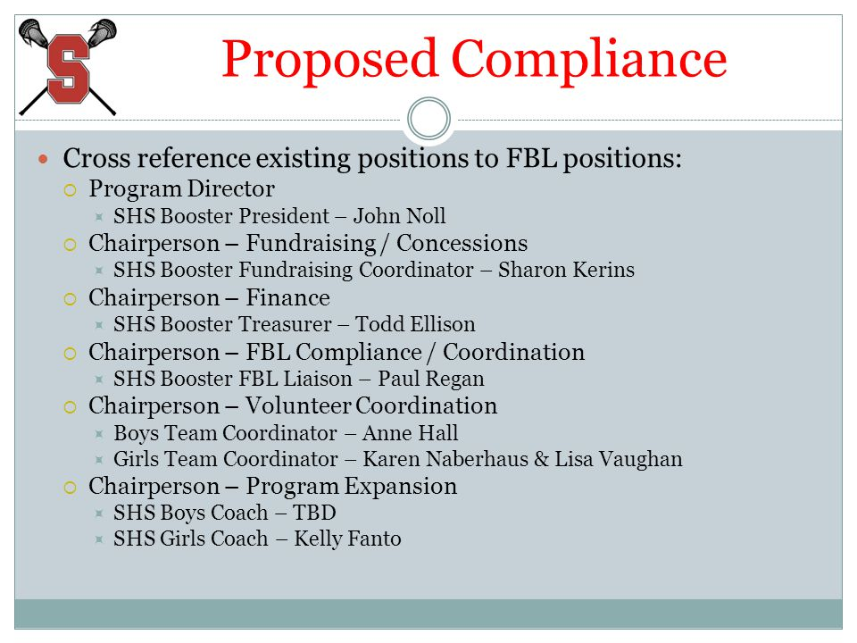 Proposed Compliance Cross reference existing positions to FBL positions: Program Director SHS Booster President – John Noll Chairperson – Fundraising