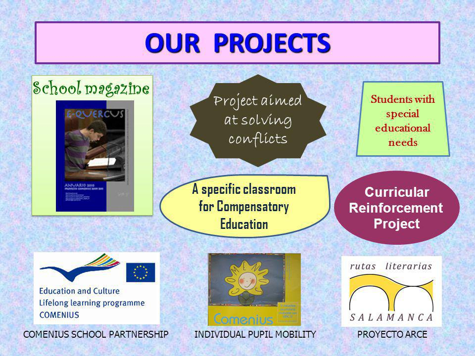 OUR PROJECTS Project aimed at solving conflicts School magazine A specific classroom for Compensatory Education Curricular Reinforcement Project Students with special educational needs INDIVIDUAL PUPIL MOBILITYCOMENIUS SCHOOL PARTNERSHIPPROYECTO ARCE