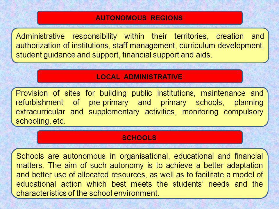 AUTONOMOUS REGIONS SCHOOLS LOCAL ADMINISTRATIVE Schools are autonomous in organisational, educational and financial matters.