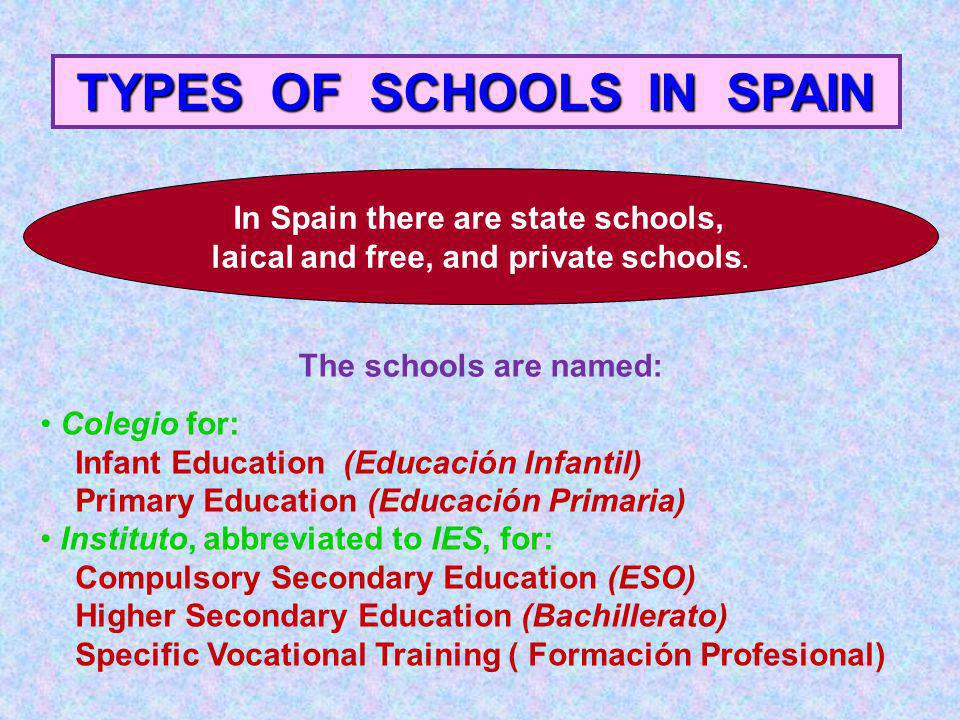 DESCRIPTION OF SPANISH EDUCATIONAL SYSTEM INFANT EDUCATION PRIMARY EDUCATION COMPULSORY SECUNDARY EDUCATION BASIC, FREE & LAICAL EDUCATION IN STATE SCHOOLS NON COMPULSORY EDUCATION HIGHER SECONDARY EDUCATION MIDDLE LEVEL SPECIFIC VOCATIONAL TRAINING CYCLES HIGHER EDUCATION UNIVERSITY HIGHER LEVEL SPECIFIC VOCATIONAL TRAINING CYCLES LANGUAGE STUDIES ARTISTIC STUDIES SPORT STUDIES SPECIALISED STUDIES COMPULSORY EDUCATION or in language schools in conservatories in sport schools VOLUNTARY EDUCATION &