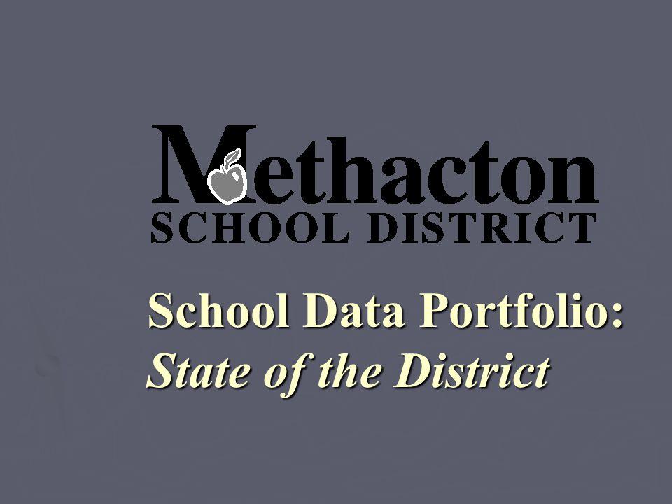 School Data Portfolio: State of the District