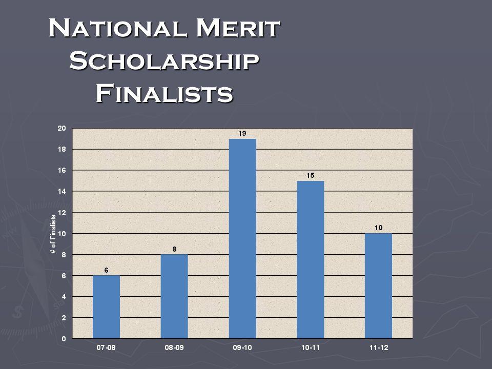 National Merit Scholarship Finalists